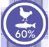 Croquettes super premium chat 60% saumon poulet