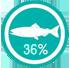 saumon truite fraiche croquettes chien