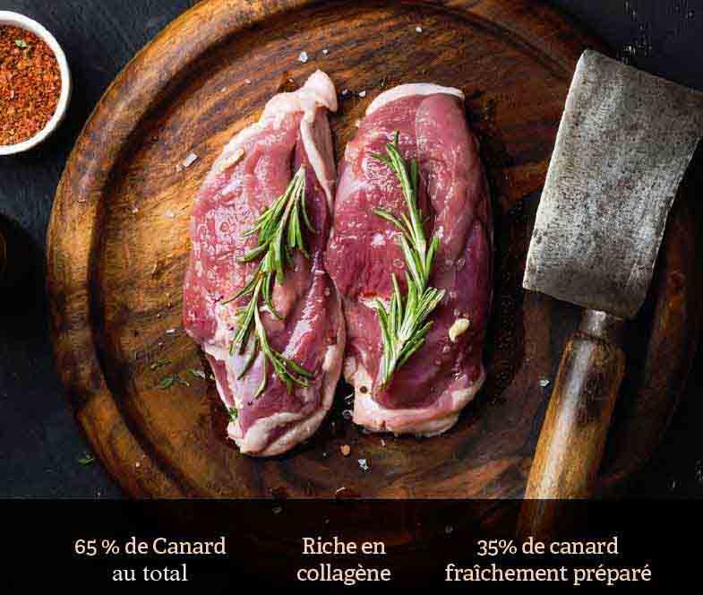 canard frais croquette superfood croq-nutrition